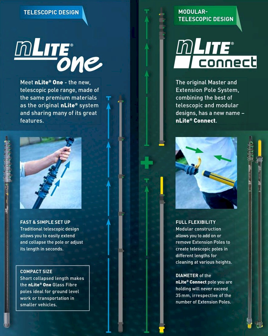nLite – Water Fed Pole System